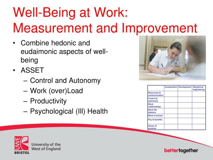 Well-Being at Work: Measurement and Improvement