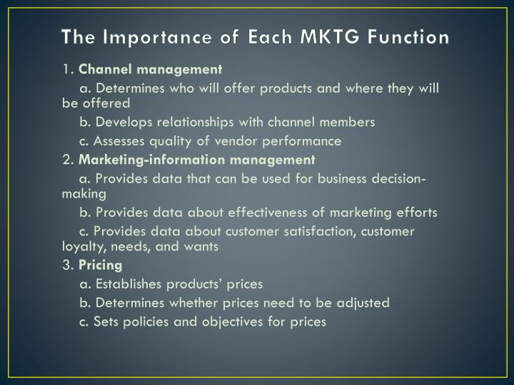The Importance of Each MKTG Function