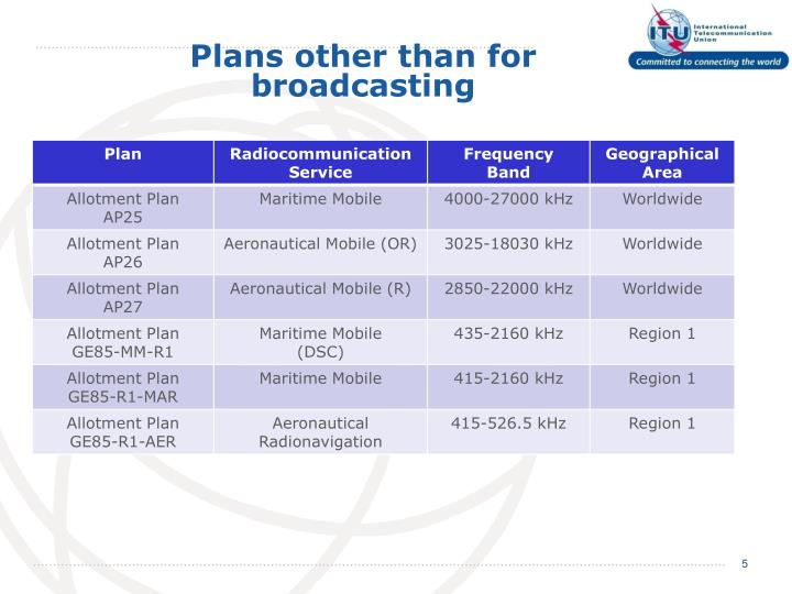Plans other than for broadcasting