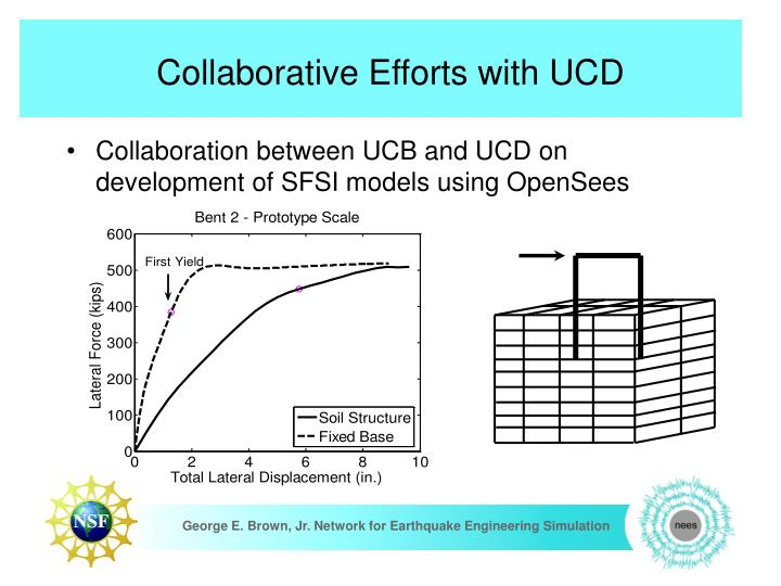 Collaborative Efforts with UCD