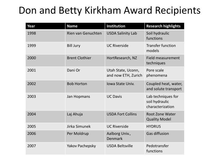 Don and Betty Kirkham Award Recipients