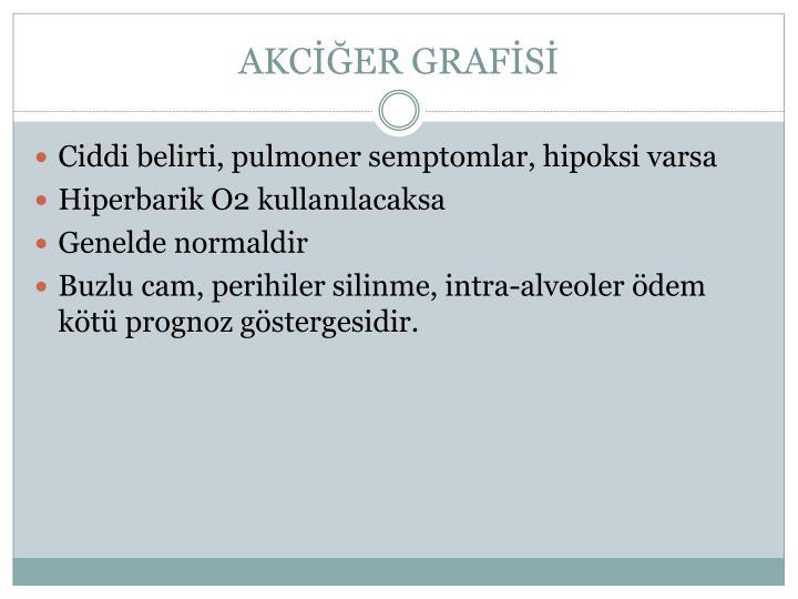 AKCİĞER GRAFİSİ