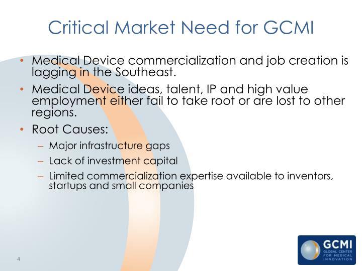 Critical Market Need for GCMI