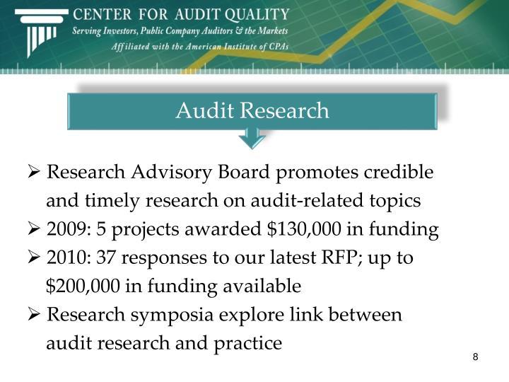 Audit Research