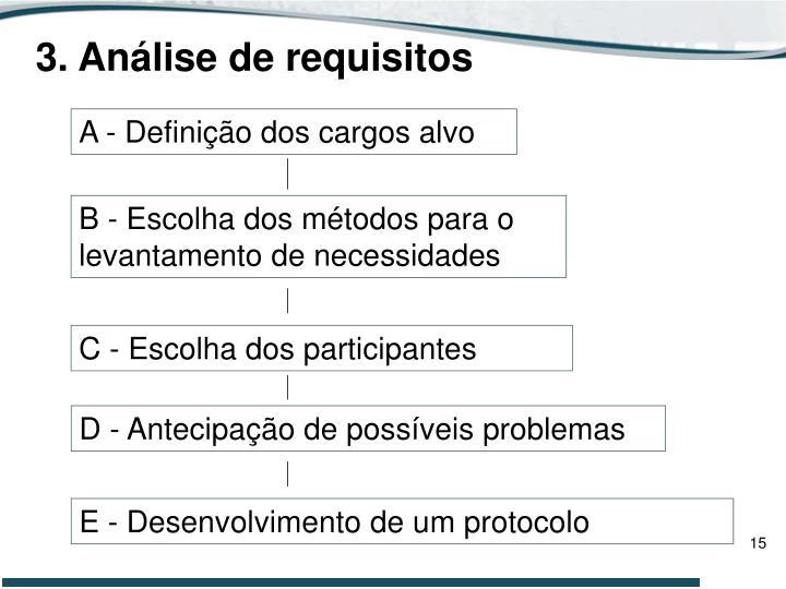 3. Análise de requisitos