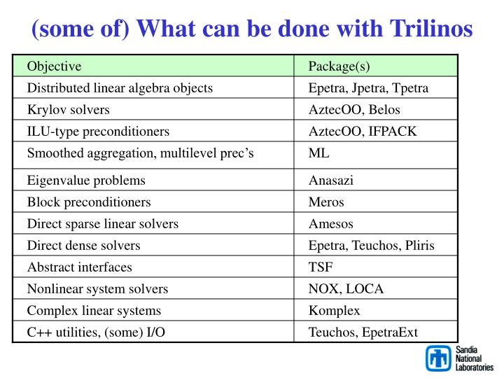 (some of) What can be done with Trilinos