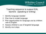 teaching sequence to support eal learners speaking or writing