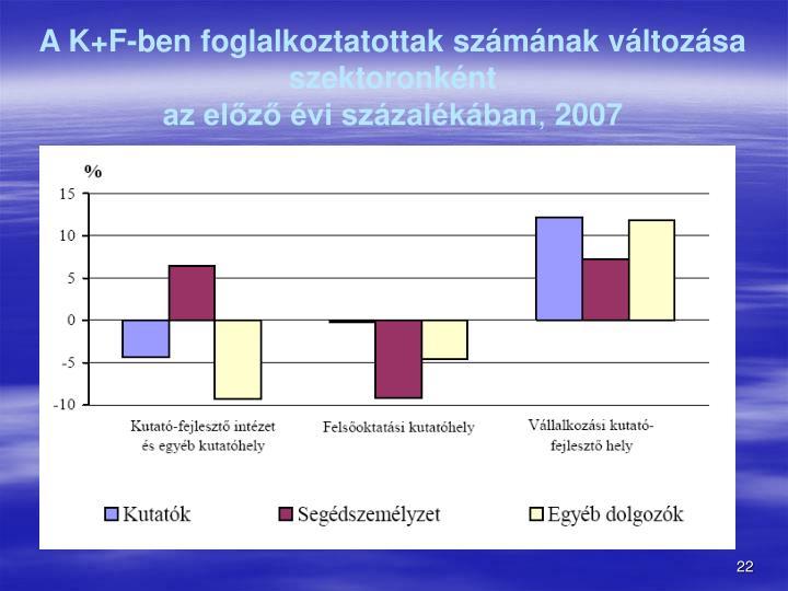 A K+F-ben foglalkoztatottak számának változása szektoronként