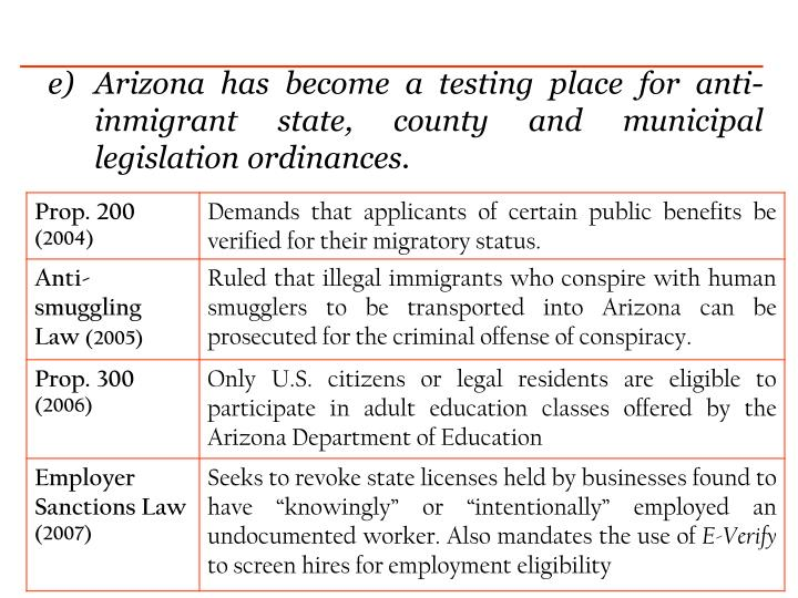 Arizona has become a testing place for anti-inmigrant state, county and municipal legislation ordinances.