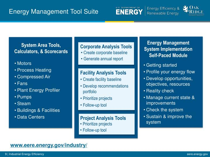 Energy Management Tool Suite