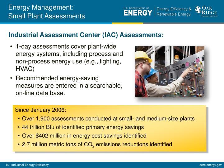 Energy Management: