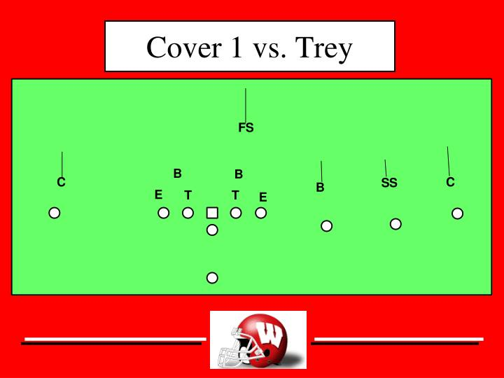 Cover 1 vs. Trey