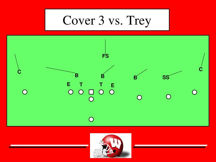 Cover 3 vs. Trey