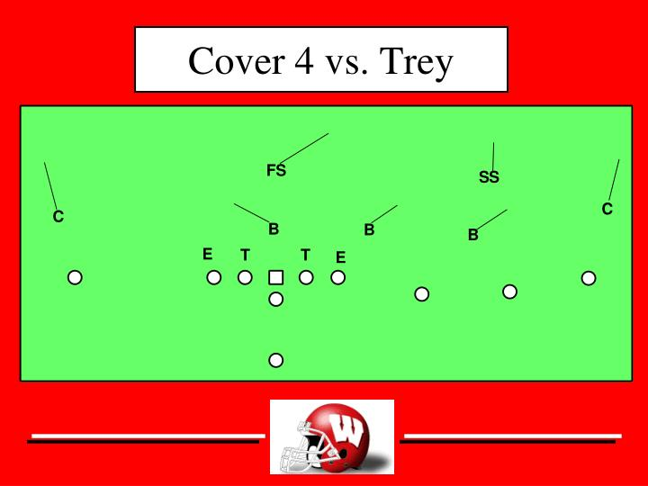 Cover 4 vs. Trey