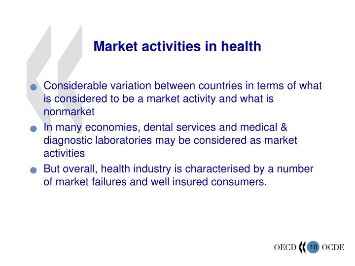 Market activities in health