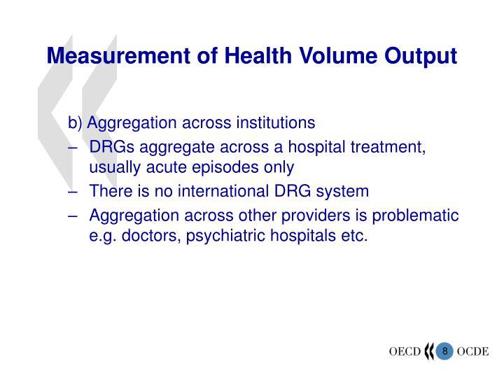 Measurement of Health Volume Output