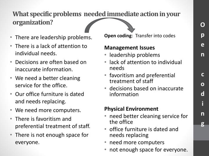 What specific problems  needed immediate action in your organization?