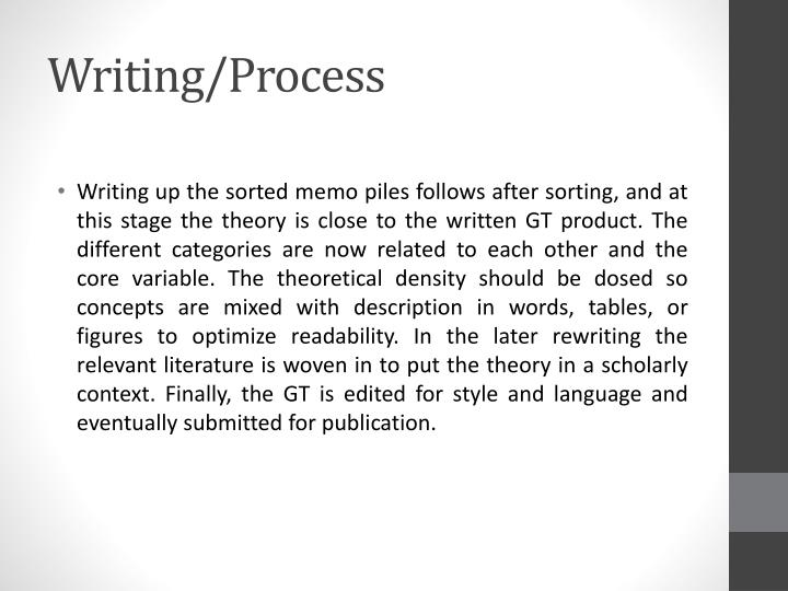 Writing/Process