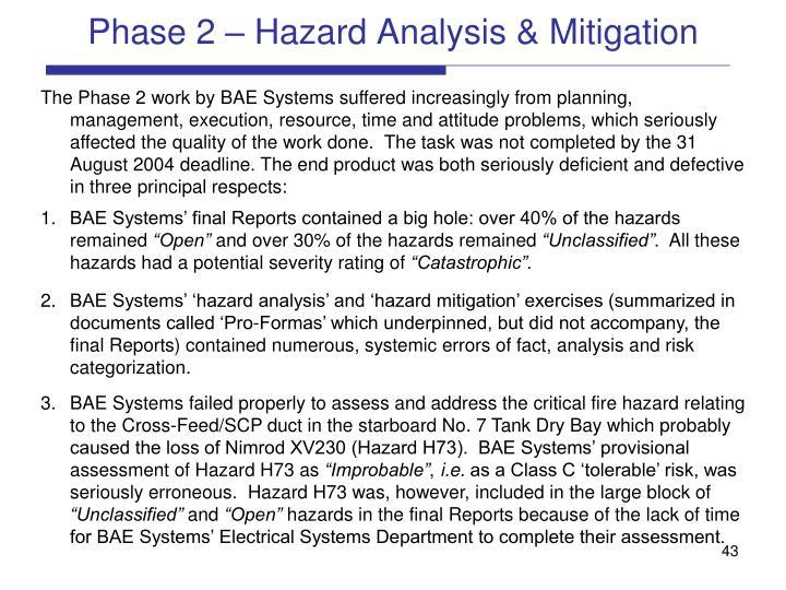 Phase 2 – Hazard Analysis & Mitigation