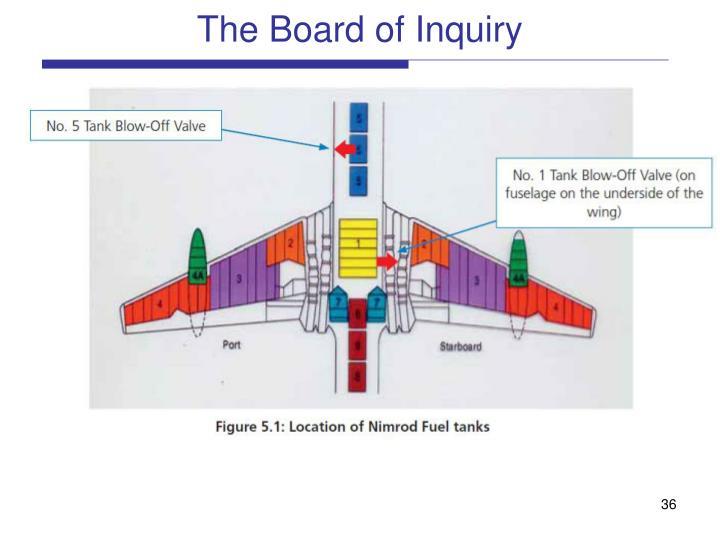 The Board of Inquiry