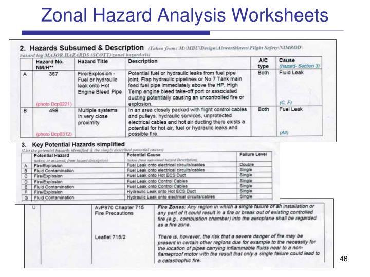 Zonal Hazard Analysis Worksheets