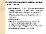 identifikasi diagnosa masalah dan kebutuhan