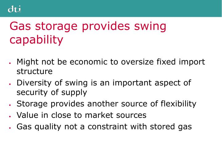 Gas storage provides swing capability