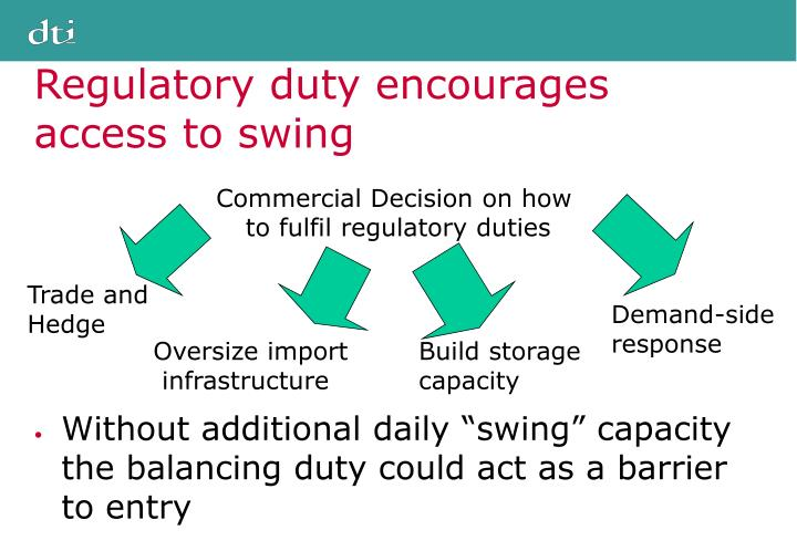 Regulatory duty encourages access to swing