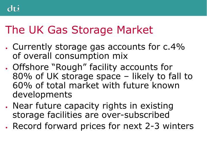 The UK Gas Storage Market