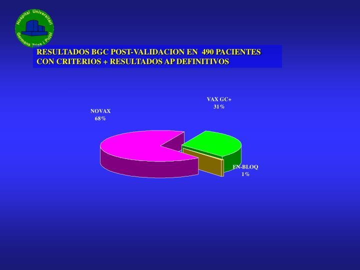 RESULTADOS BGC POST-VALIDACION EN  490 PACIENTES CON CRITERIOS + RESULTADOS AP DEFINITIVOS