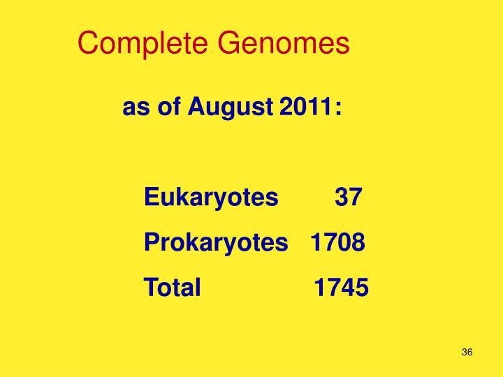 Complete Genomes