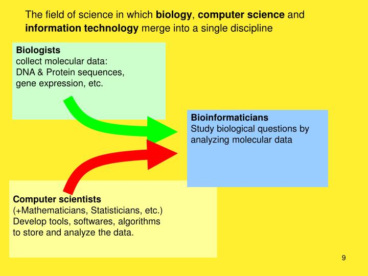 The field of science in which