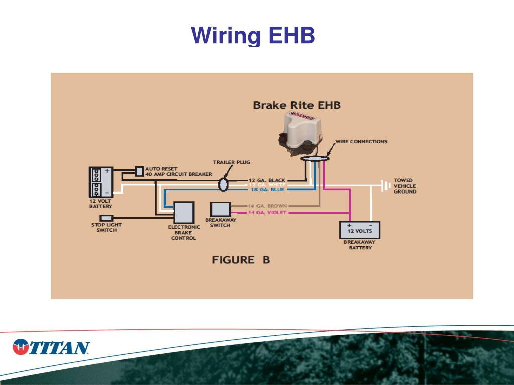 ppt - disc brake conversion powerpoint presentation, free download ...  slideserve