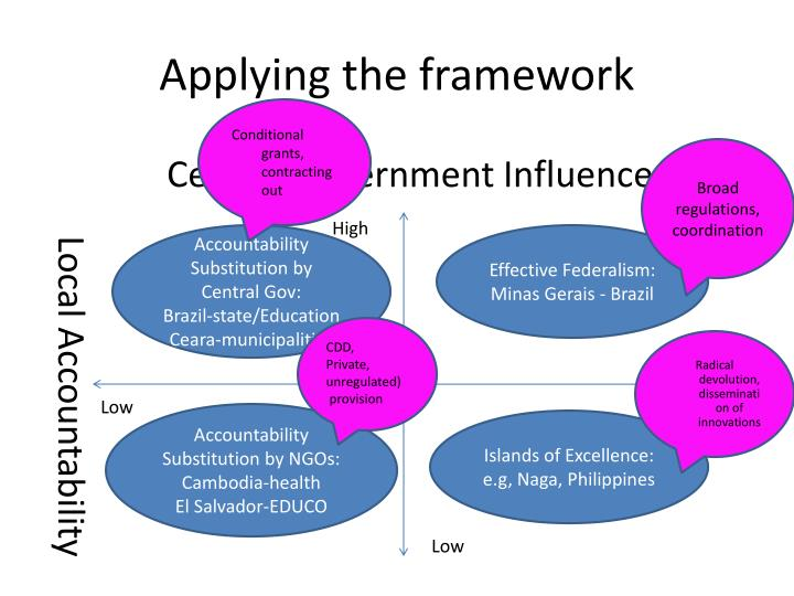 "applying the cage framework to vodafone Applying the cage framework to vodafone 1barney and hesterly (2006), describe the vrio framework as a good tool to examine the internal environment of a firm they state that vrio ""stands for four questions one must ask about a resource or capability to determine its competitive potential: 1."