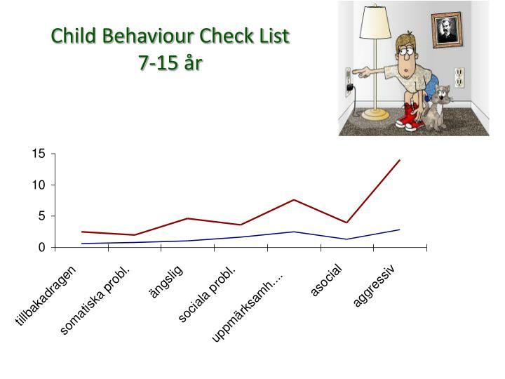 Child Behaviour Check List