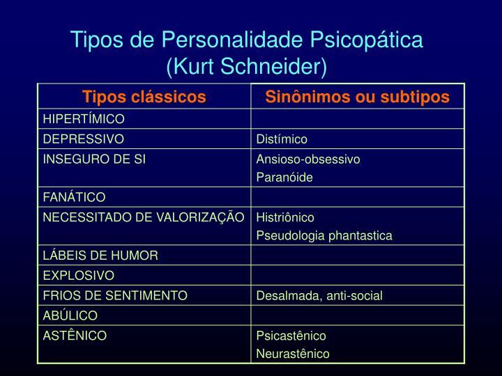 Tipos de Personalidade Psicopática