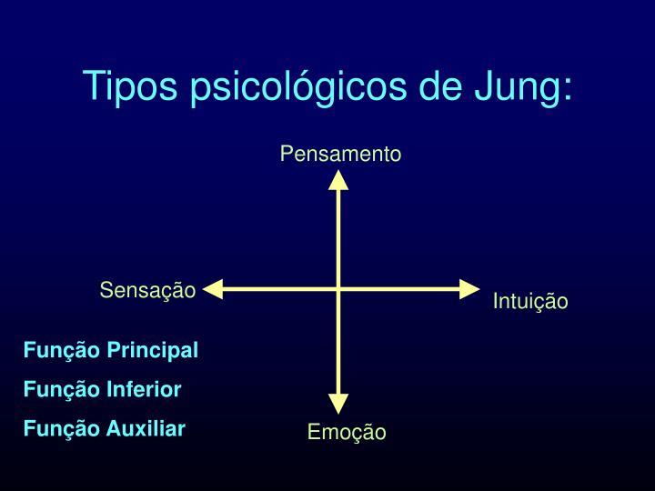Tipos psicológicos de Jung: