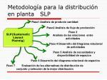 metodolog a para la distribuci n en planta slp