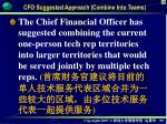 cfo suggested approach combine into teams1