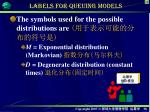 labels for queuing models1