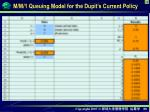 m m 1 queuing model for the dupit s current policy