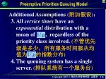 preemptive priorities queuing model1