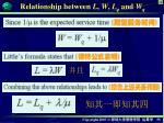 relationship between l w l q and w q