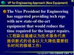 vp for engineering approach new equipment1