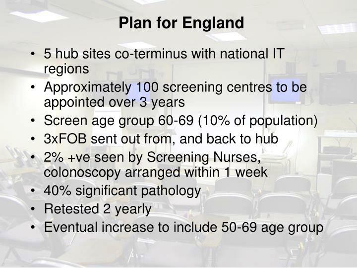 Plan for England