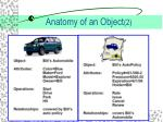anatomy of an object 2