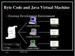 byte code and java virtual machine