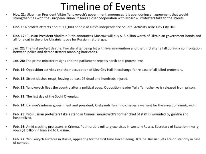 Timeline of events