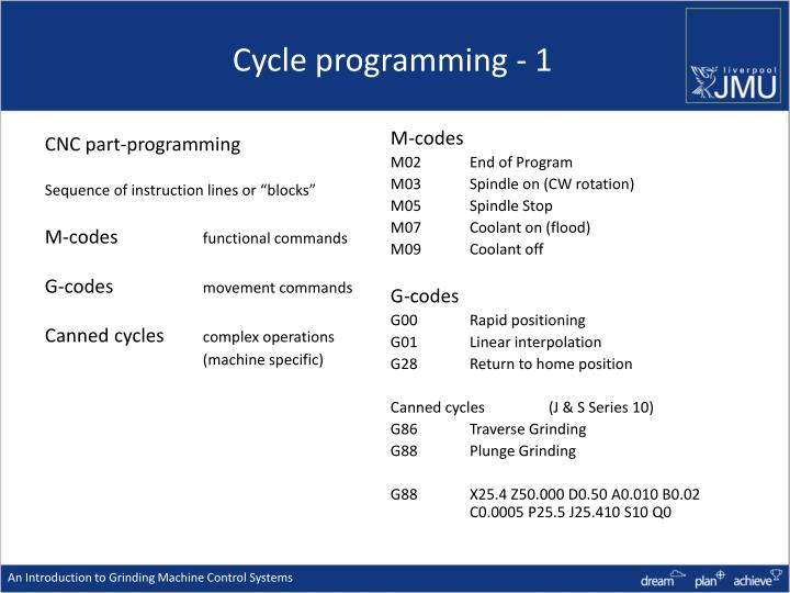 Cycle programming - 1