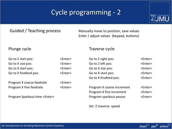 Cycle programming - 2